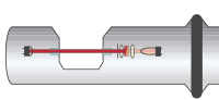 NIR-Absorption (Turbidity)